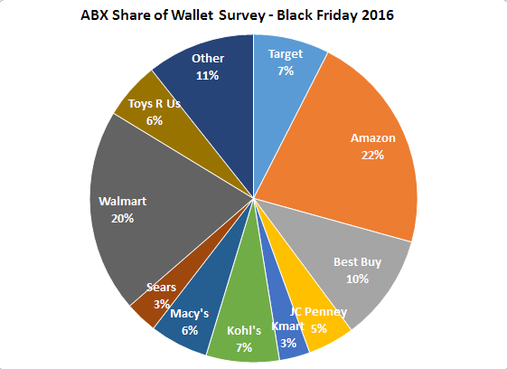 New Share of Wallet-2.png